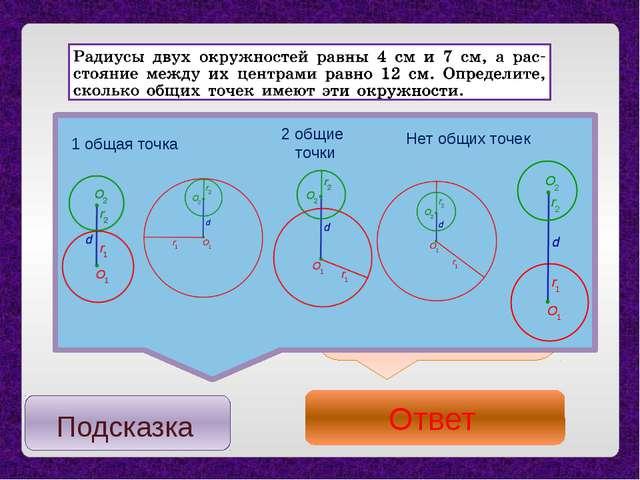 Расстояниемежду центрами окружностей больше суммыихрадиусов d > r1+ r2 о...
