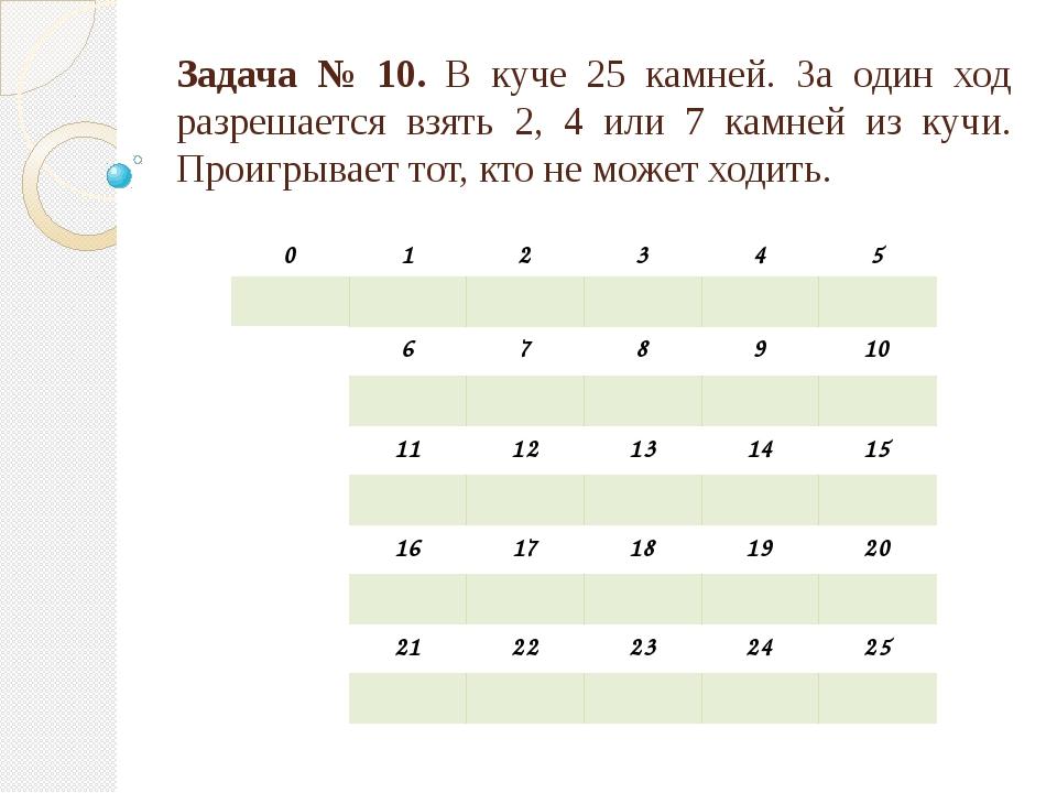 Задача № 10. В куче 25 камней. За один ход разрешается взять 2, 4 или 7 камне...