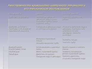 Неисправности кривошипно-шатунного механизма и его техническое обслуживание Н