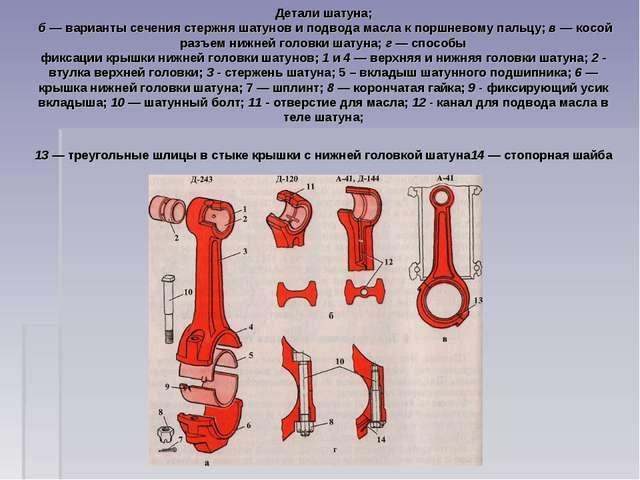Детали шатуна; б — варианты сечения стержня шатунов и подвода масла к поршнев...