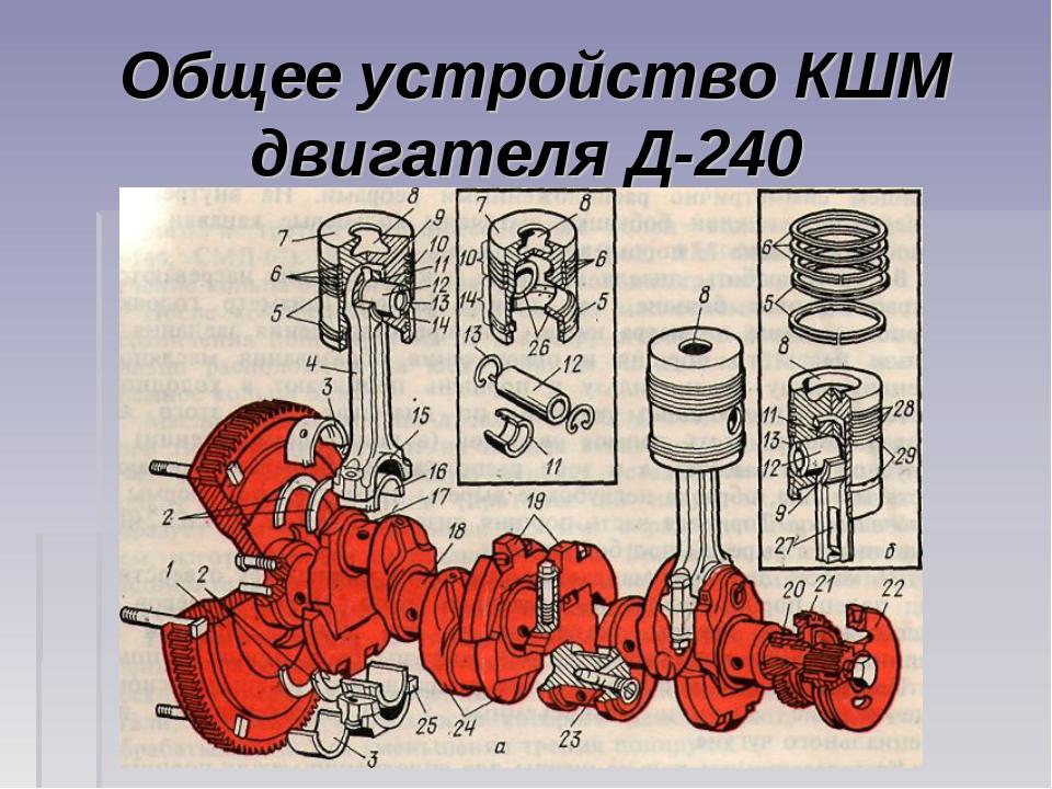 Общее устройство КШМ двигателя Д-240