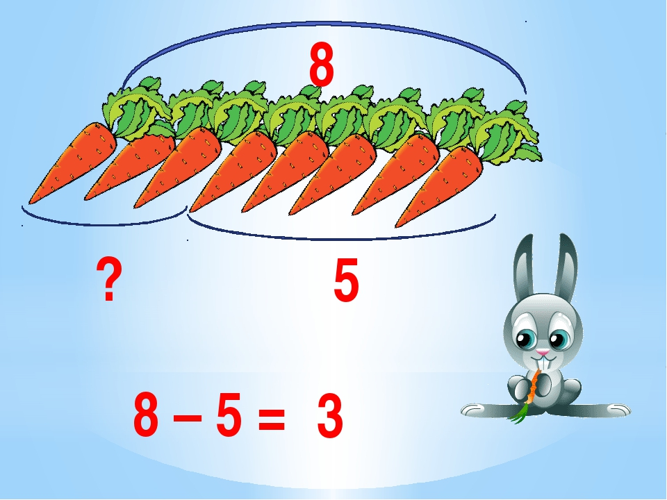 8 5 ? 8 – 5 = 3