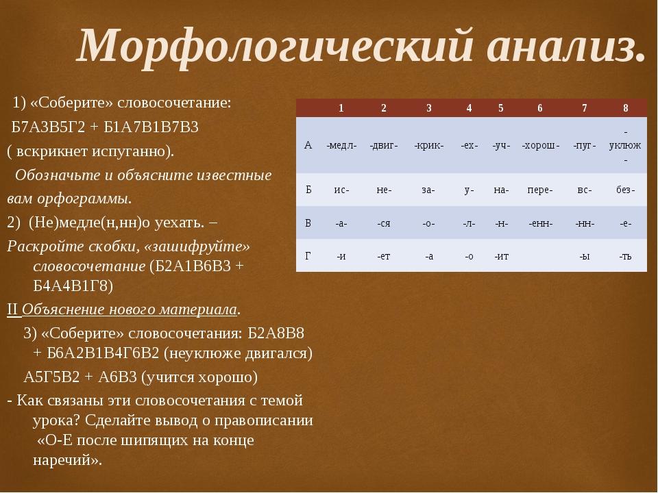 Морфологический анализ. 1) «Соберите» словосочетание: Б7А3В5Г2 + Б1А7В1В7В3 (...
