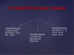СОЧИНИТЕЛЬНЫЕ СОЮЗЫ ПРОТИВИТЕЛЬНЫЕ : А, НО, ДА(=НО), ОДНАКО(=НО), ЗАТО(=НО) Р