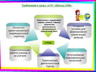 Требования к уроку в ОС «Школа 2100» УРОК Создание условий для формирования к