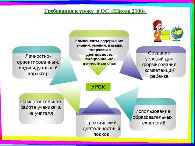Требования к уроку в ОС «Школа 2100» УРОК Создание условий для формирования к...