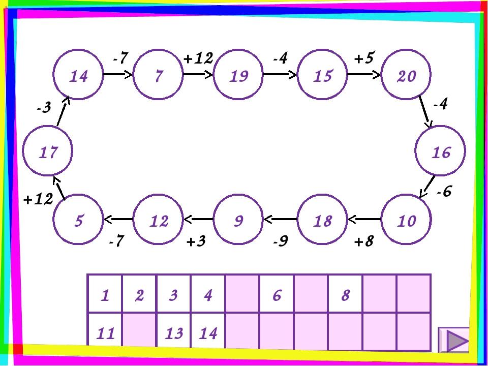 14 1 2 3 4 5 6 7 8 9 10 11 12 13 15 16 17 18 19 20 7 19 5 9 10 12 15 16 17 18...