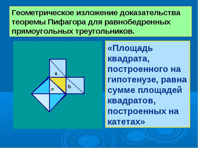 Геометрическое изложение доказательства теоремы Пифагора для равнобедренных п...