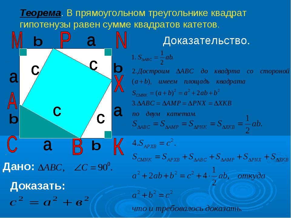 . Теорема. В прямоугольном треугольнике квадрат гипотенузы равен сумме квадра...