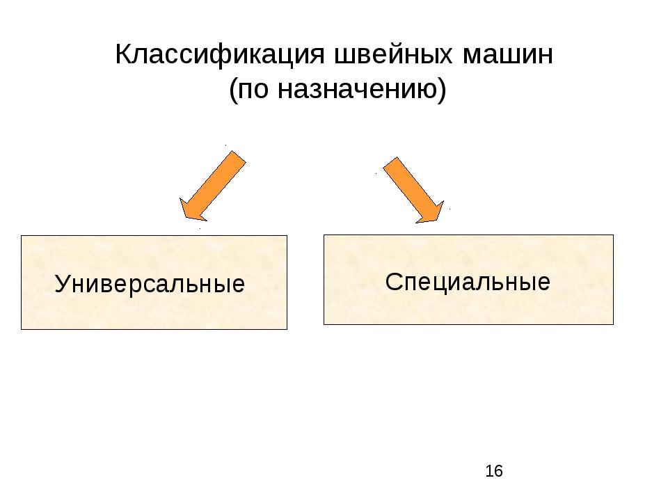 Классификация швейных машин (по назначению) Универсальные Специальные