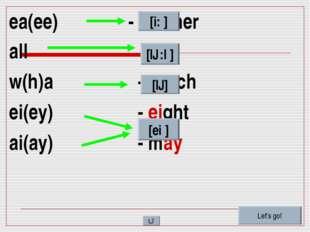 ea(ee) - teacher all - ball w(h)a - watch ei(ey) - eight ai(ay) - may [i: ] [