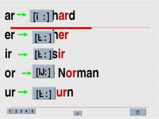 ar - hard er - her ir - sir or – Norman ur - turn [ɑ: ] [ə: ] [ə: ] [ɔ: ] [ə: