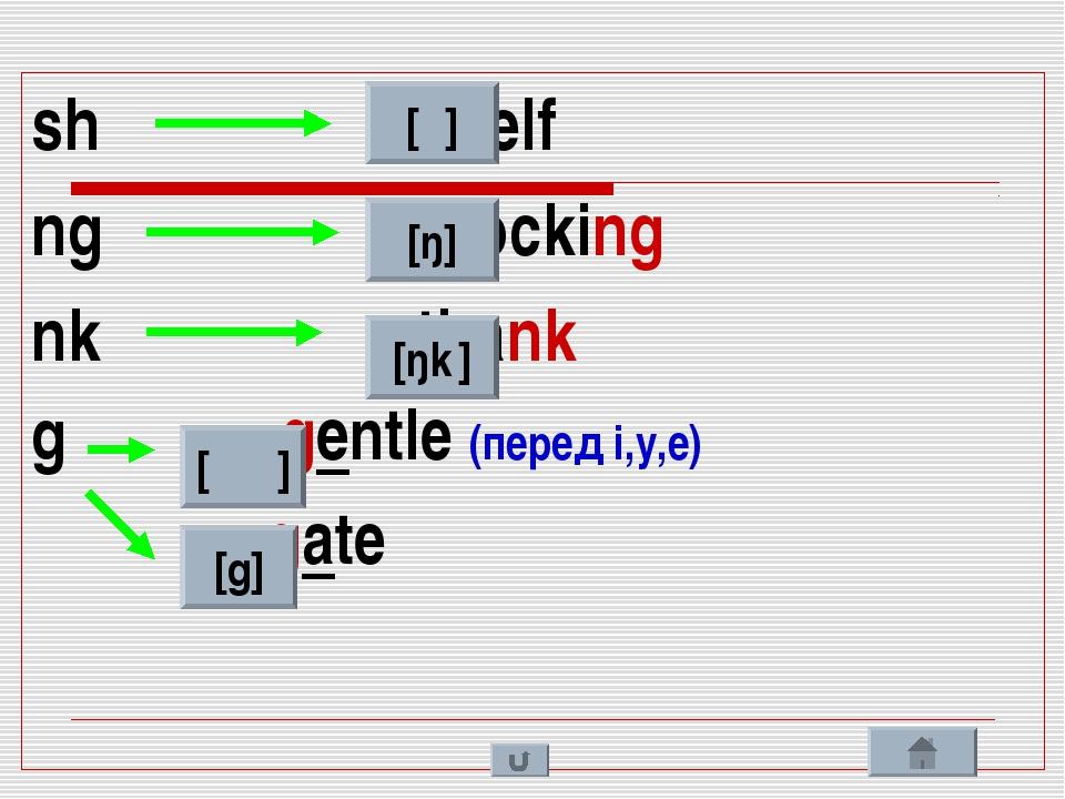sh - shelf ng - stocking nk - thank g - gentle (перед i,y,e) - gate [ʃ ] [ŋ]...