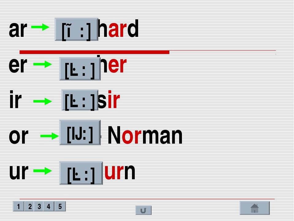 ar - hard er - her ir - sir or – Norman ur - turn [ɑ: ] [ə: ] [ə: ] [ɔ: ] [ə:...