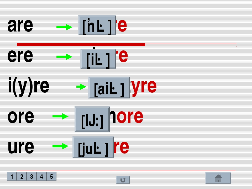 are - care ere - here i(y)re -fire,tyre ore – more ure - cure [ɛə] [iə] [aiə]...