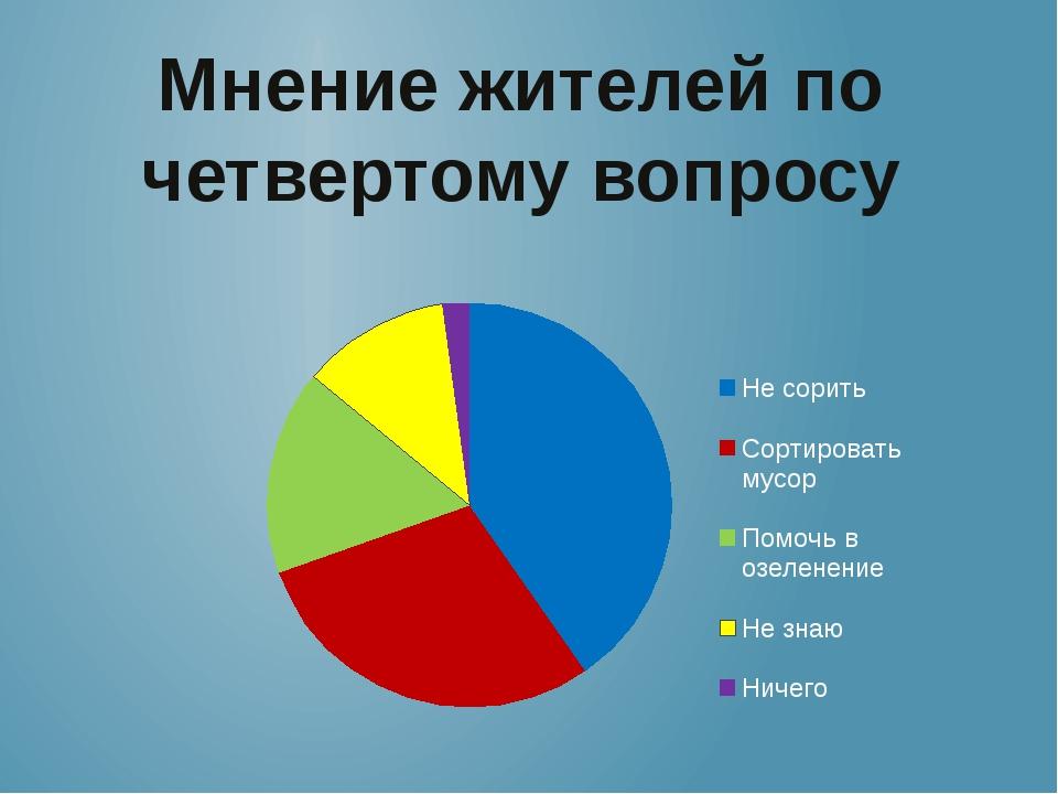 Мнение жителей по четвертому вопросу