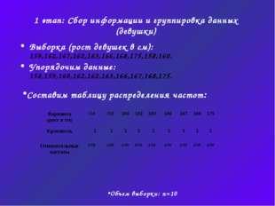 1 этап: Сбор информации и группировка данных (девушки) Выборка (рост девушек