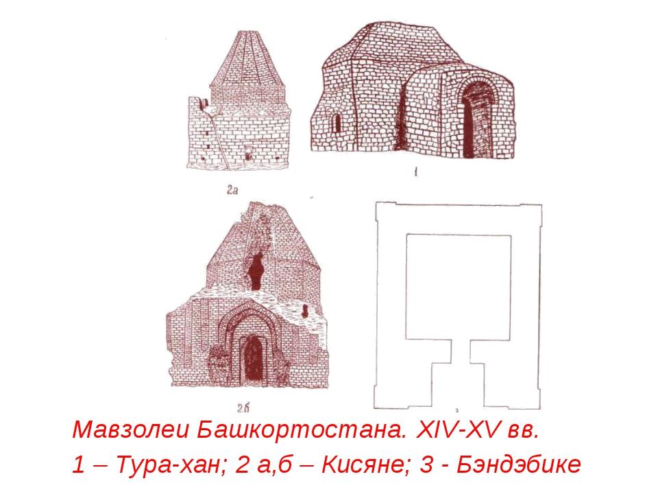 Мавзолеи Башкортостана. XIV-XV вв. 1 – Тура-хан; 2 а,б – Кисяне; 3 - Бэндэбике
