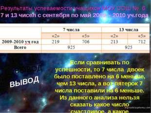 Результаты успеваемости учащихся МОУ СОШ № 6 7 и 13 чисел с сентября по май 2