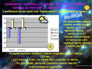 Сравнение погодных условий 7 и 13 чисел каждого месяца за 2009 год в городе