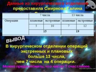 Данные из хирургического отделения предоставила Смирнова Галина Васильевна В