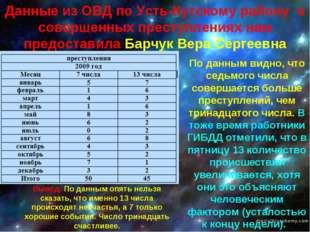 Данные из ОВД по Усть-Кутскому району о совершенных преступлениях нам предост