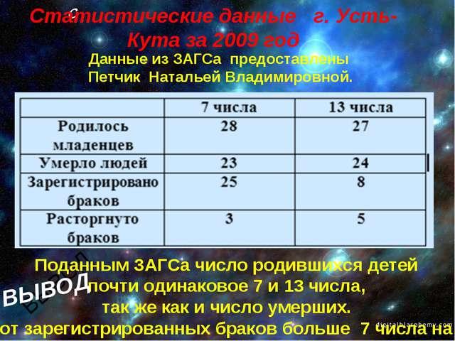 С Поданным ЗАГСа число родившихся детей почти одинаковое 7 и 13 числа, так же...