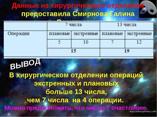 Данные из хирургического отделения предоставила Смирнова Галина Васильевна В...