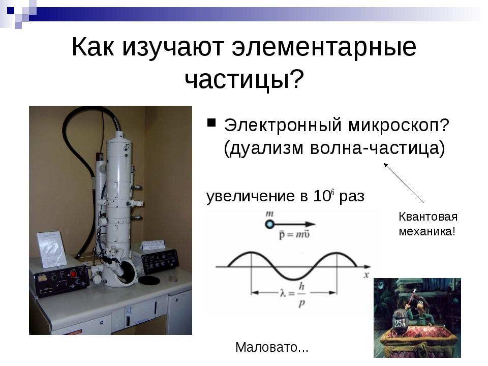 Как изучают элементарные частицы? Электронный микроскоп? (дуализм волна-части...