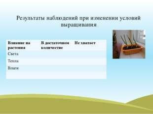 Результаты наблюдений при изменении условий выращивания Влияниена растения В
