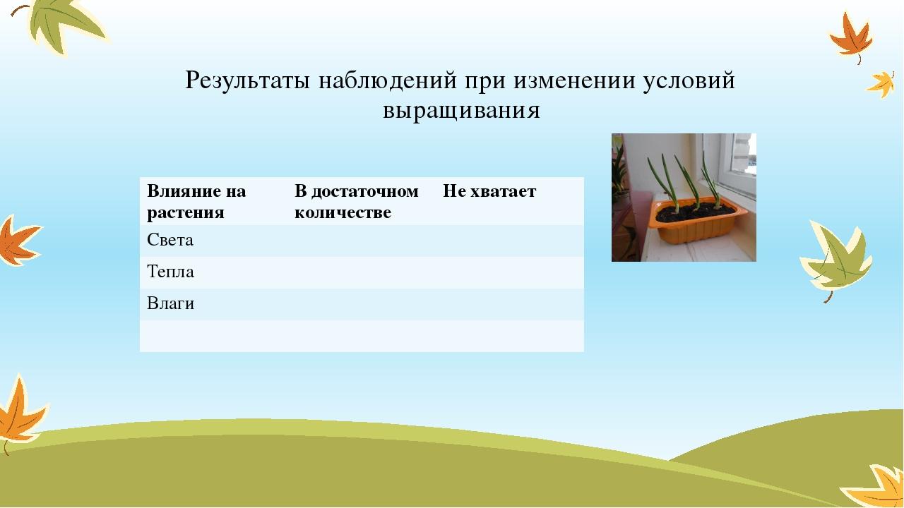 Результаты наблюдений при изменении условий выращивания Влияниена растения В...
