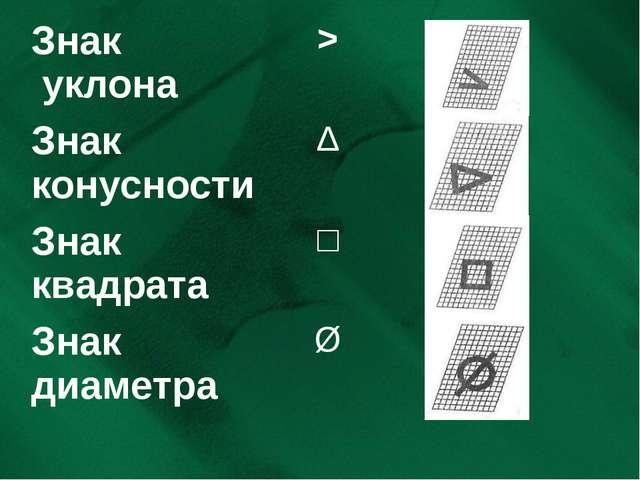 Знак уклона> Знак конусности∆ Знак квадрата□ Знак диаметраØ