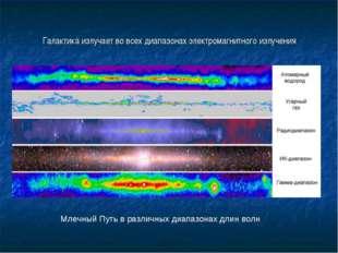 Галактика излучает во всех диапазонах электромагнитного излучения Млечный Пут