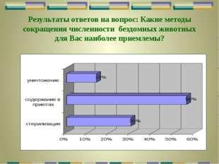 Результаты ответов на вопрос: Какие методы сокращения численности бездомных ж