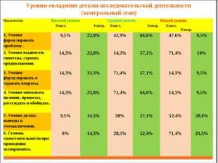 Уровни овладения детьми исследовательской деятельности (контрольный этап) Пок
