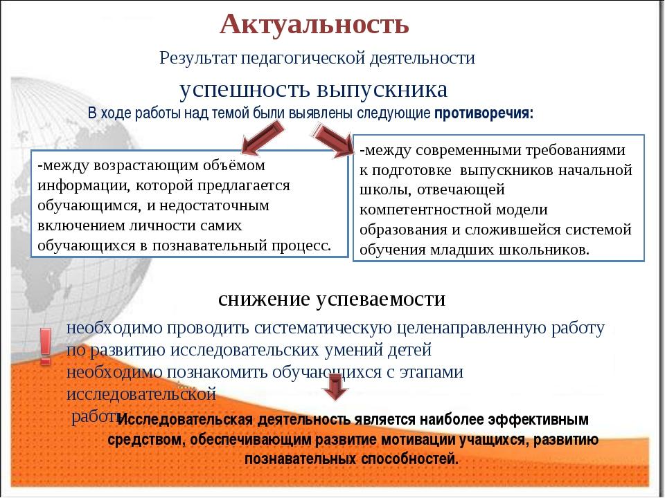 Актуальность Результат педагогической деятельности - успешность выпускника В...