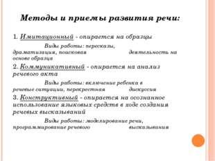 Методы и приемы развития речи: 1. Имитационный - опирается на образцы Вид