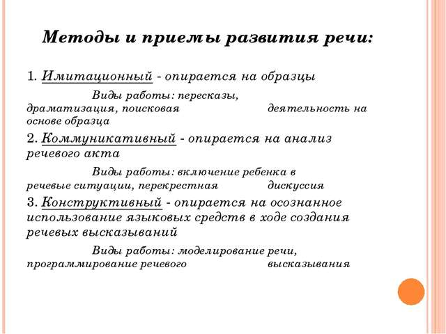 Методы и приемы развития речи: 1. Имитационный - опирается на образцы Вид...