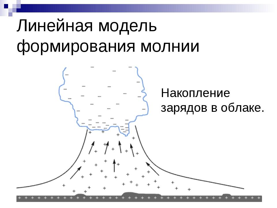 Линейная модель формирования молнии Накопление зарядов в облаке.