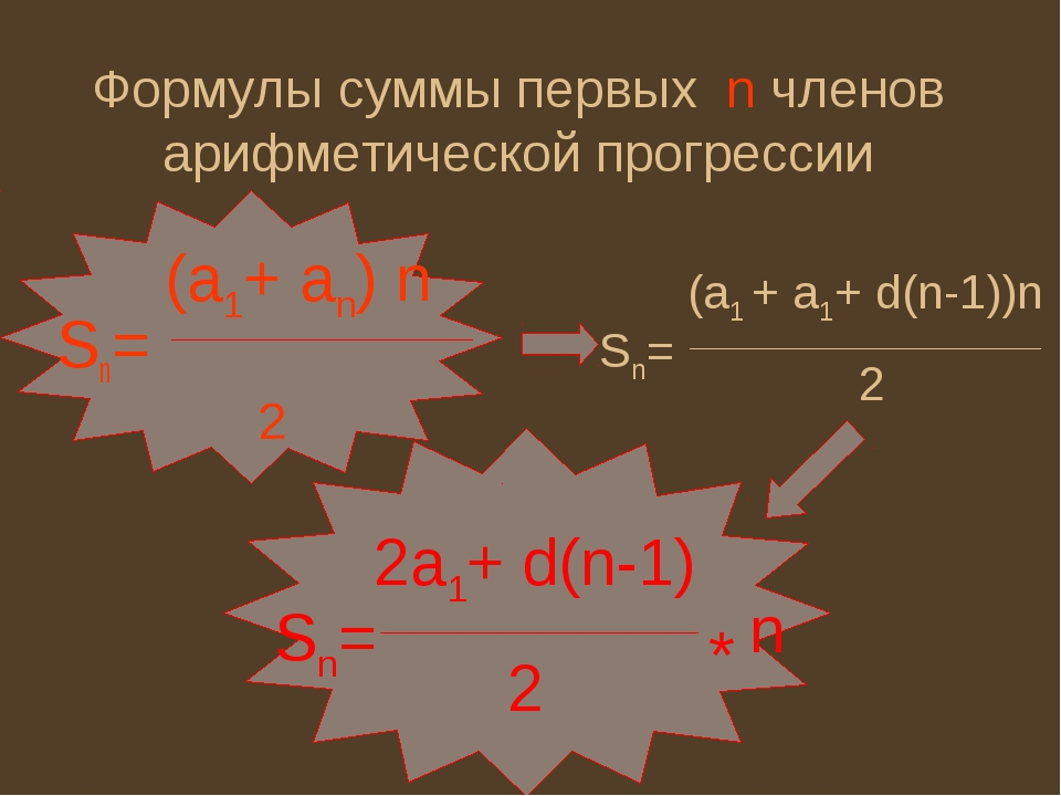 Формулы суммы первых n членов арифметической прогрессии Sn= (a1+ an) n 2 Sn=...