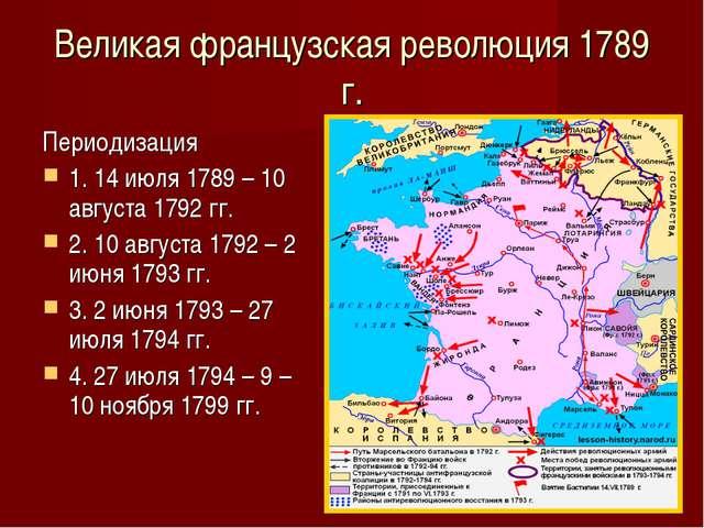 Великая французская революция 1789 г. Периодизация 1. 14 июля 1789 – 10 авгус...
