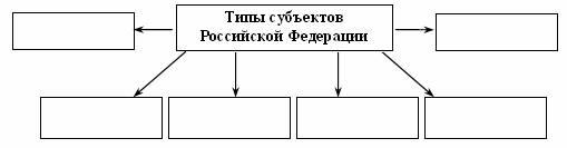 http://festival.1september.ru/articles/578949/f_clip_image004.jpg