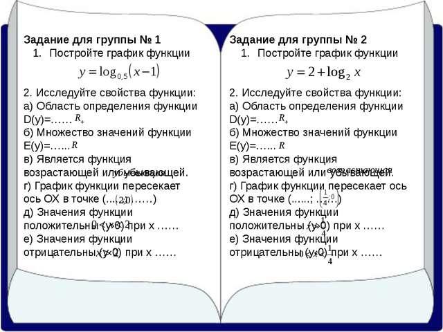 Задание для группы № 1 Постройте график функции 2. Исследуйте свойства функци...
