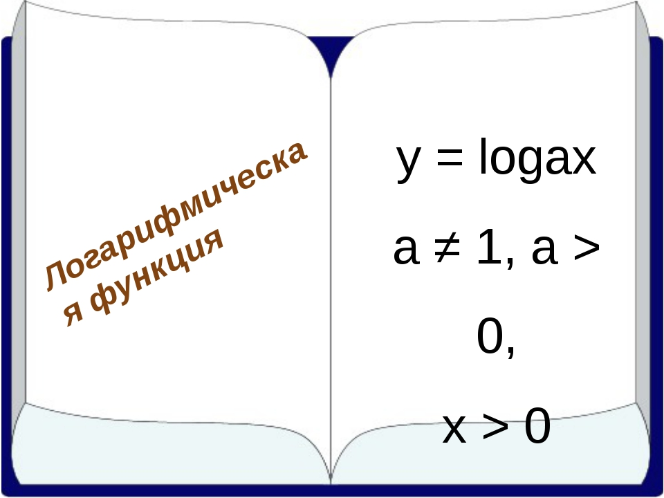 Логарифмическая функция y = logax a ≠ 1, a > 0, x > 0
