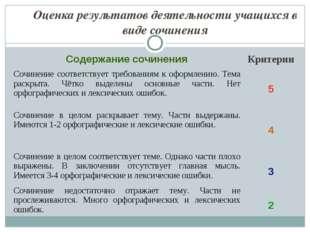 Оценка результатов деятельности учащихся в виде сочинения Содержание сочинени