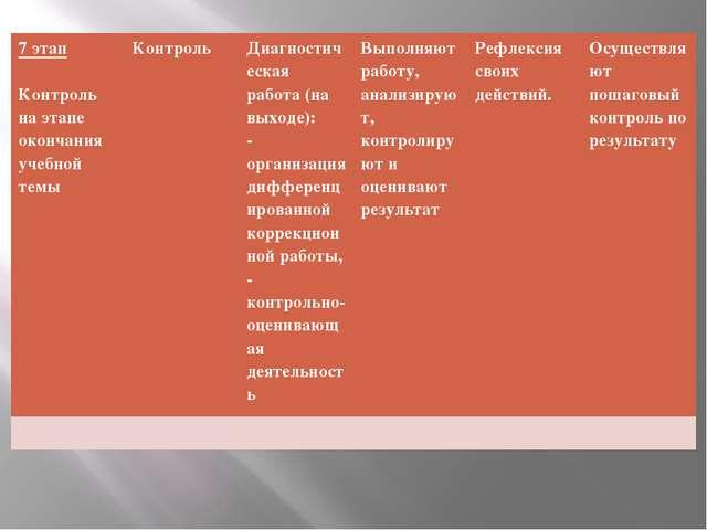 7 этап Контроль на этапе окончания учебной темы Контроль Диагностическая рабо...