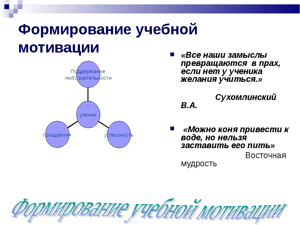 Формирование учебной мотивации «Все наши замыслы превращаются в прах, если не...