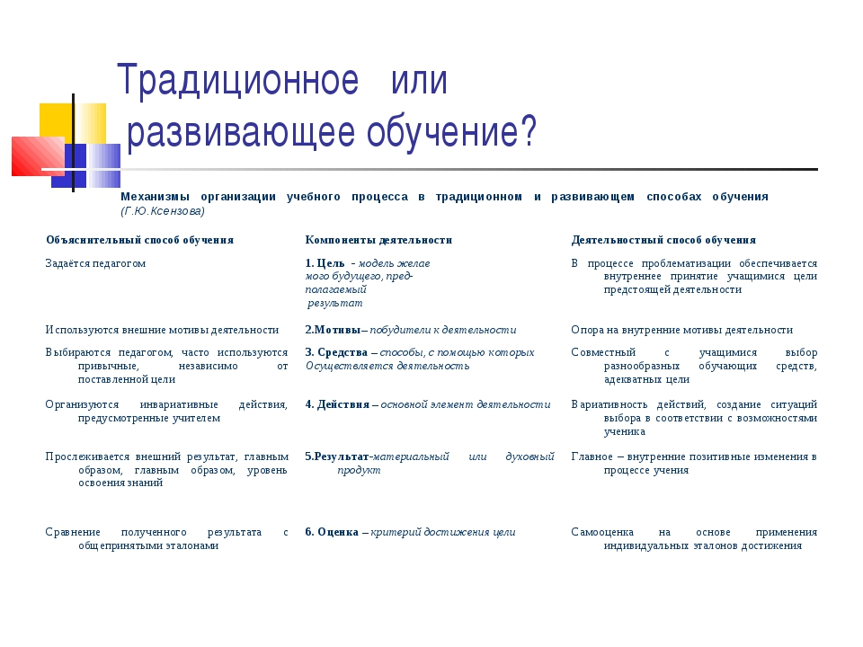Традиционное или развивающее обучение? Механизмы организации учебного процесс...