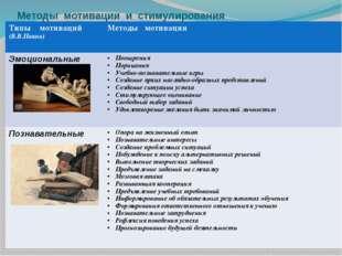 Методы мотивации и стимулирования Типымотиваций (В.В.Пикан) Методы мотивации
