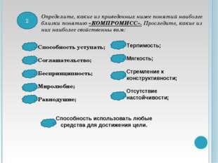 2 Определите, какие из приведенных ниже понятий наиболее близки понятию «КОМП